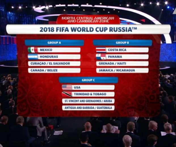 Se realiza el sorteo para la Copa Mundial de la FIFA que se organizará en Rusia en 2018