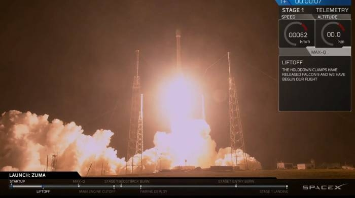 SpaceX Launches Secret Zuma Mission for US Government