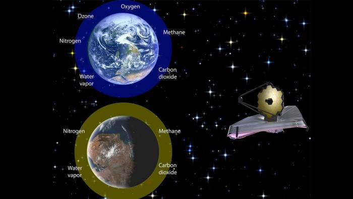 Search for life on other planets could get a boost from biosignatures
