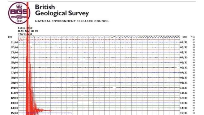 Earthquake felt across much of England and Wales