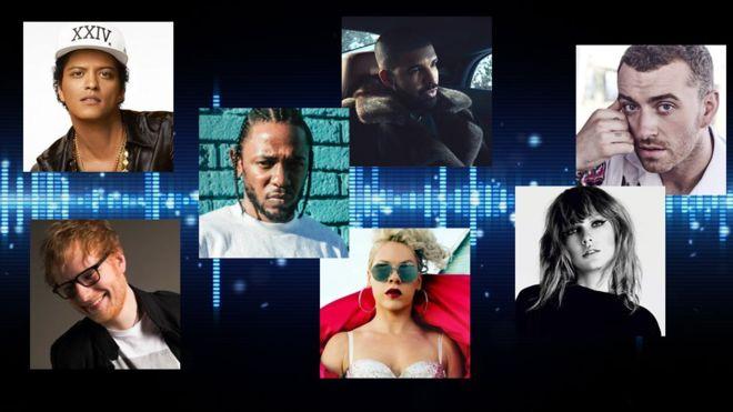 خدمات البث المباشر للموسيقى على الإنترنت أكثر الوسائل ربحية