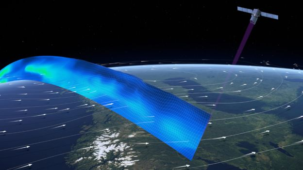 Aeolus: Wind satellite weathers technical storm