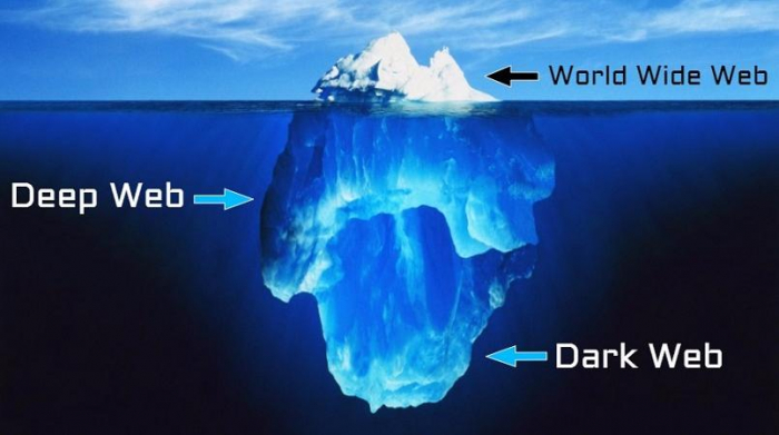 What's the difference between the deep web and the dark web? -iWONDER