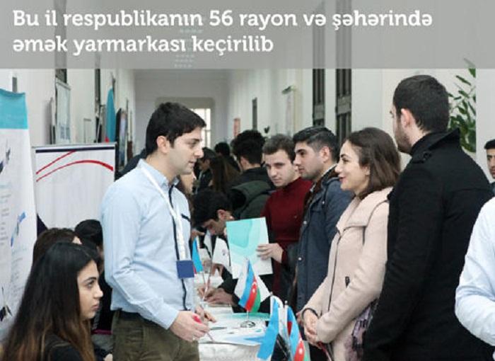 56 rayon və şəhərdə əmək yarmarkası keçirilib