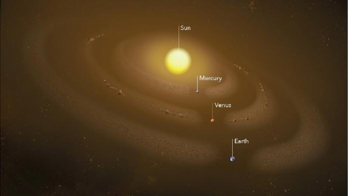 La     NASA     descubre un nuevo anillo de polvo cósmico en la órbita de Mercurio