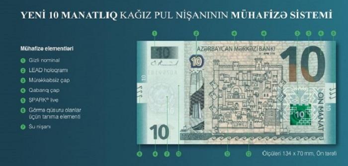 Mərkəzi Bankdan yeni 10 manatla bağı açıqlama