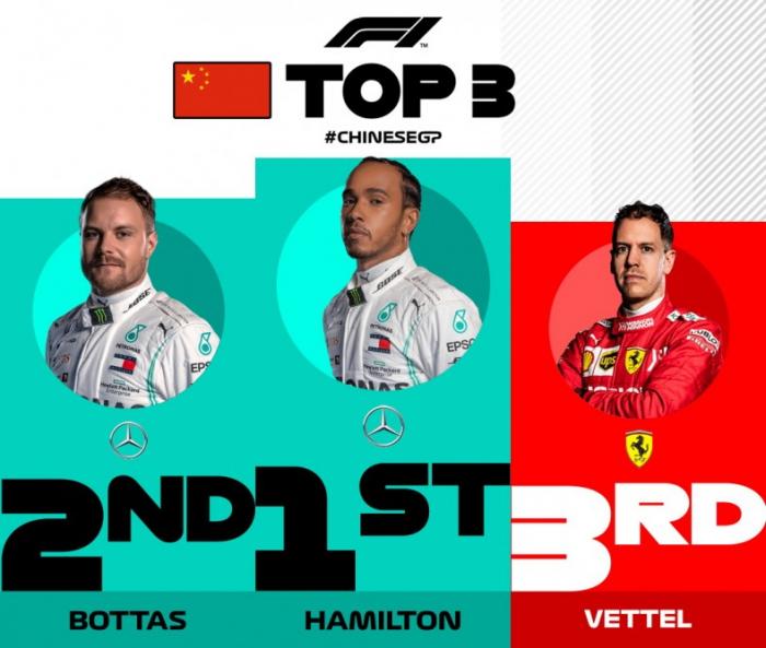 Lewis Hamilton wins Formula One