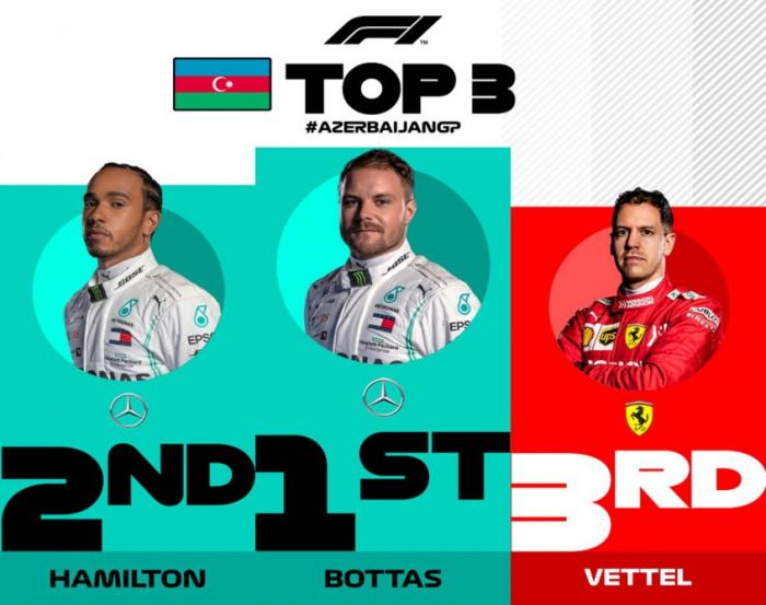 Mercedes consigue su cuarto doblete consecutivo en el Gran Premio de Azerbaiyán
