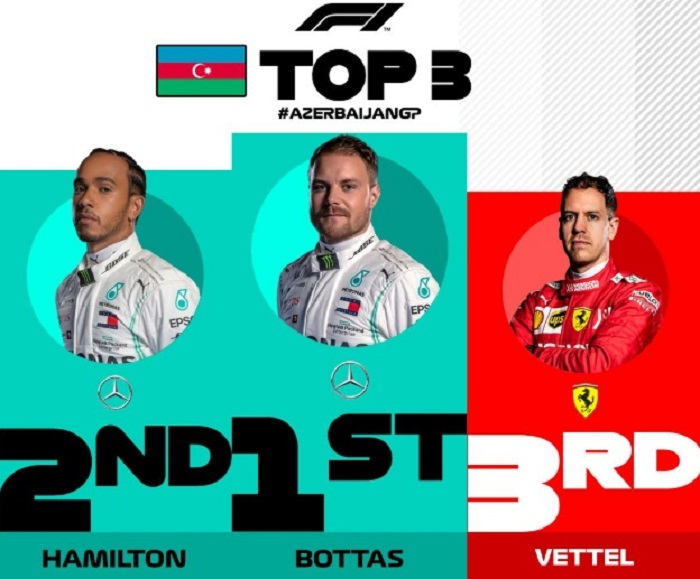 Winner of SOCAR Azerbaijan Grand Prix F1 Race named - PHOTOS