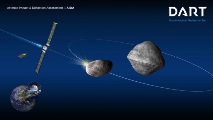 La NASA desviará un asteroide en 2022 con su primera tecnología de defensa planetaria