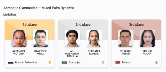 L'Azerbaïdjan obtient sa première médaille à Minsk