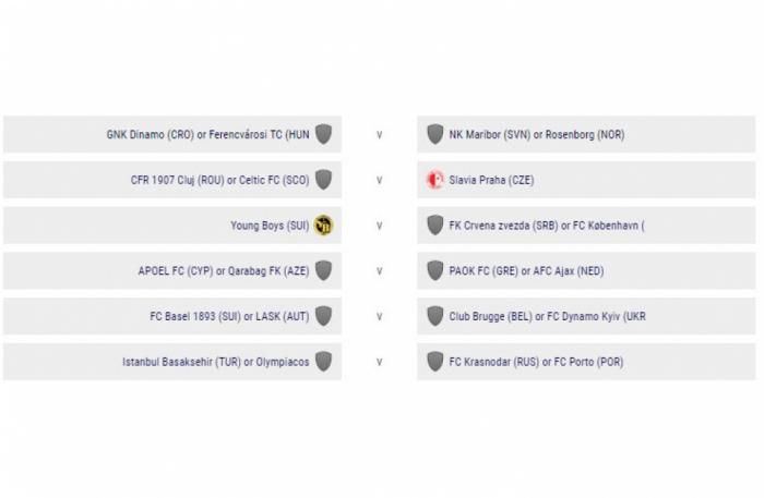 Ligue des champions:   Qarabag pourrait affronter l'Ajax Amsterdam