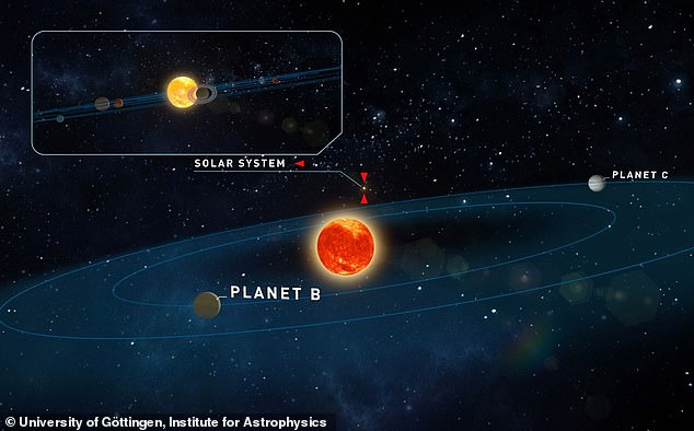 Two planets 12.5 light-years away could support life