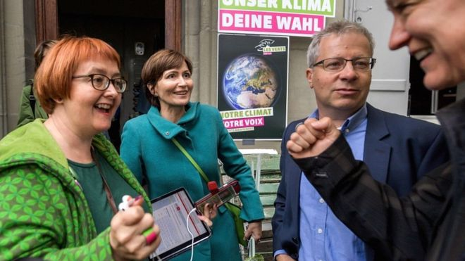 Swiss election: Green parties