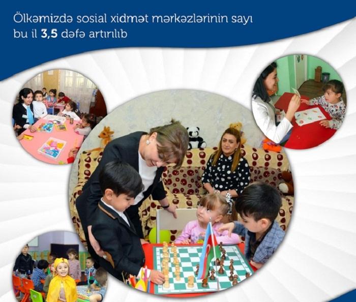 Sosial xidmət mərkəzlərinin sayı 3,5 dəfə artırılıb