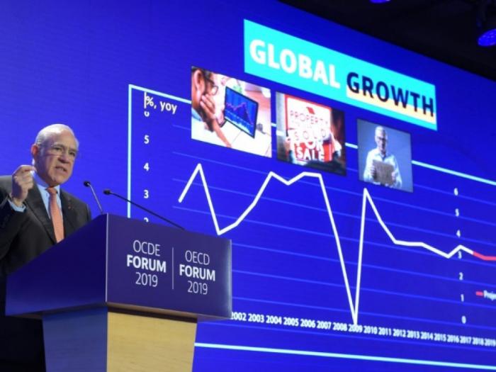 Croissance mondiale:  l