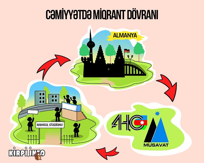 Siyasətdə miqrant dövranı - KARİKATURA