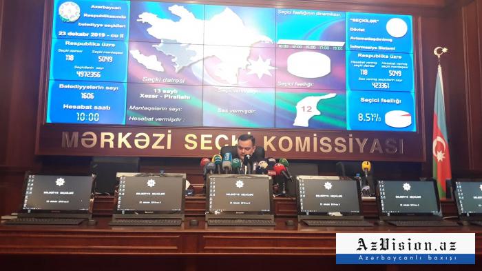 Wahlbeteiligung bei Kommunalwahlen in Aserbaidschan lag ab 10:00 Uhr bei über 8%