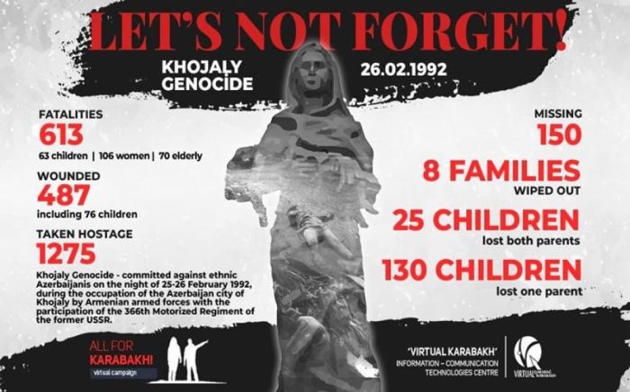 Centro de Mugham honrará la memoria de las víctimas del genocidio de Joyalí