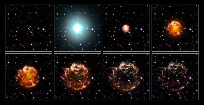 Cuatro siglos sin una supernova en la Vía Láctea