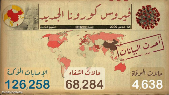 لحظة بلحظة.. أخبار وباء كورونا حول العالم