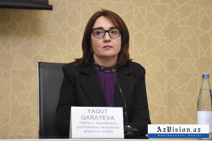 Number of coronavirus infected people growing in Azerbaijan