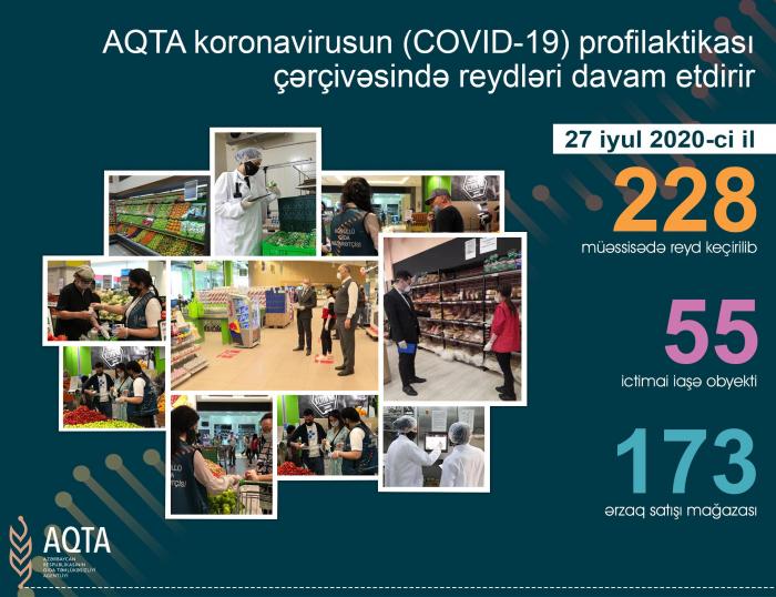 AQTA daha 75 obyektdə pozuntular aşkarladı