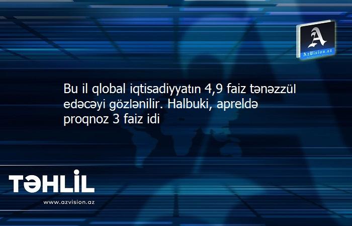 Pandemiya titrətməsi:    Dünya iqtisadiyyatı daha nə qədər dözə bilər –    TƏHLİL
