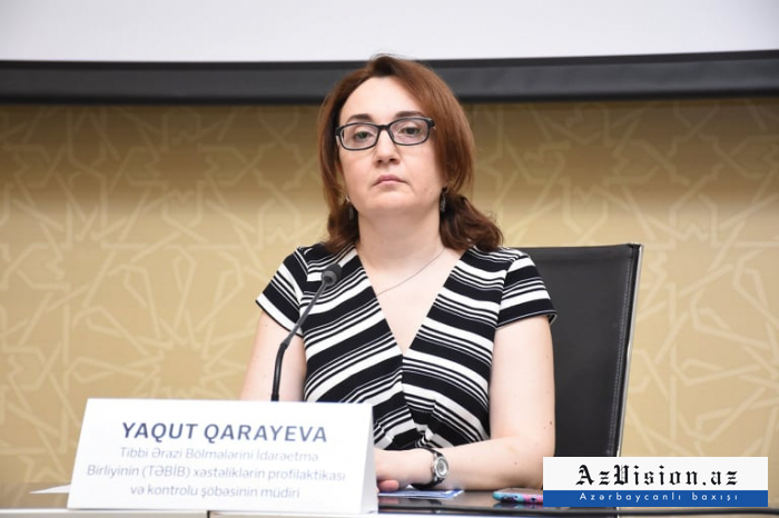 TABIB: Infections rise in Azerbaijan following easing of coronavirus restrictions