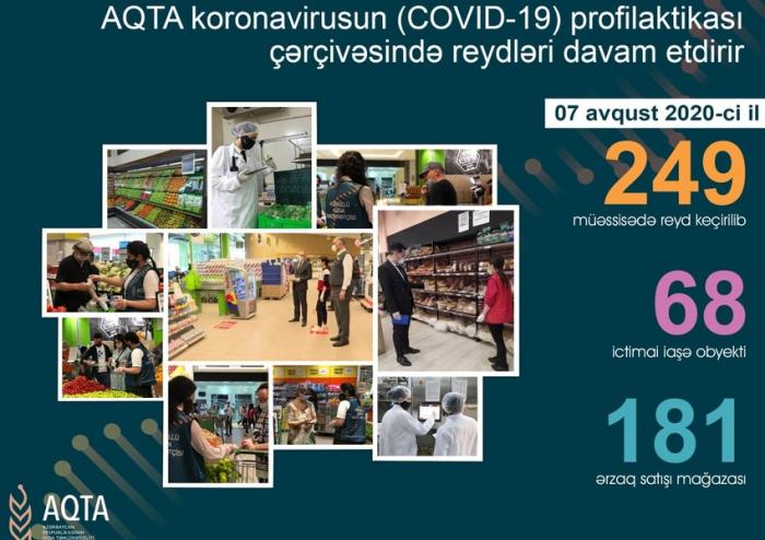AQTA 70 obyektdə pozuntular aşkarladı