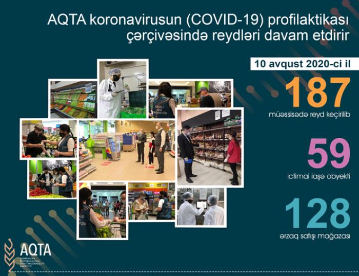 AQTA daha 187 müəssisədə reyd keçirib