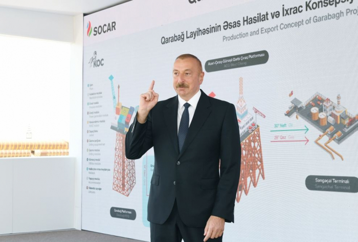 This facility shows our power once again - President Ilham Aliyev