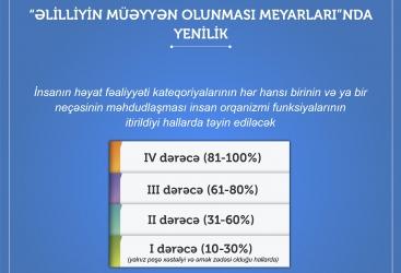 Presentan al Gabinete de Ministros de Azerbaiyán un proyecto sobre los criterios para determinar la discapacidad