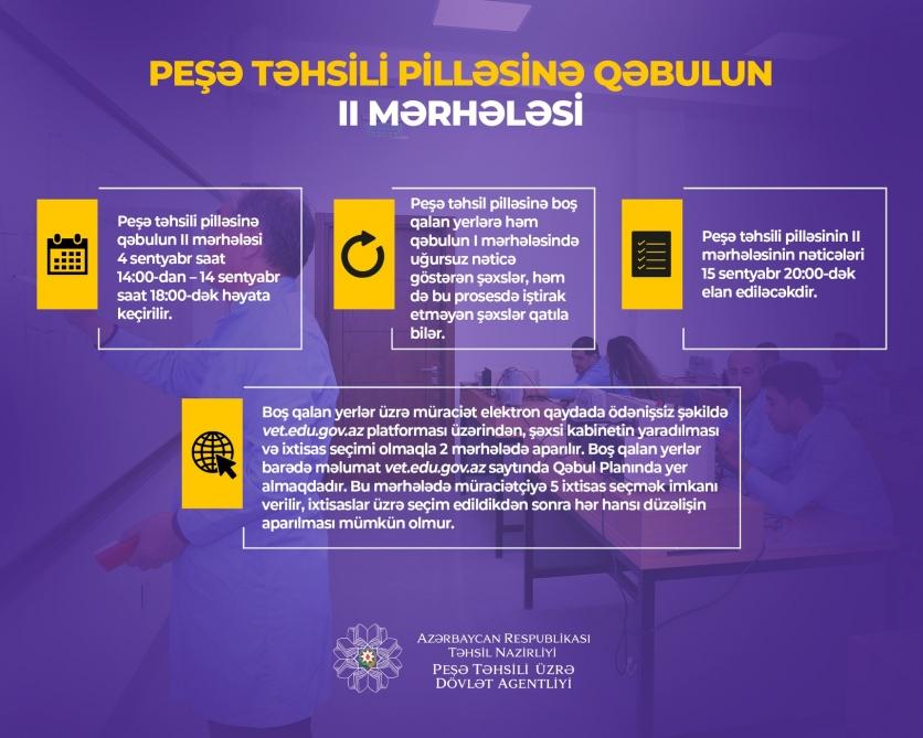 Peşə təhsili üzrə qəbulun II mərhələsinə start verilib