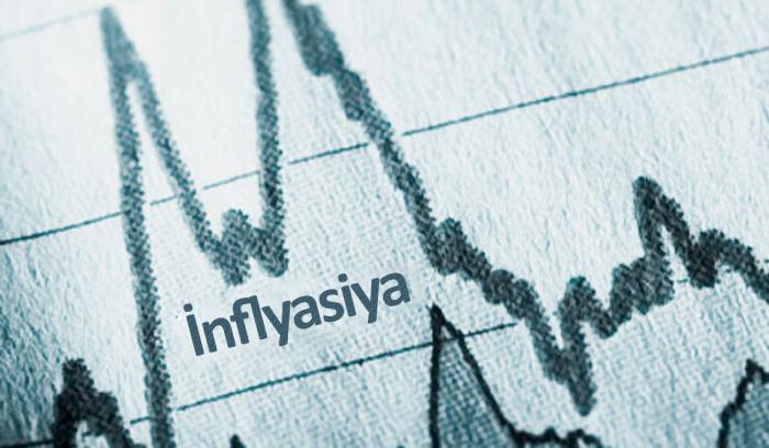 İllik inflyasiya 2.8% oldu