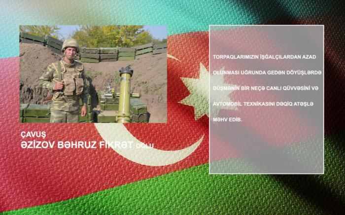 Meet Azerbaijan