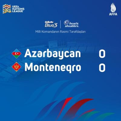 Azerbaijan, Montenegro play out goalless draw
