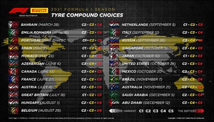 Formule 1:Pirelli a annoncé sa sélection de pneus pour leGrand Prix d
