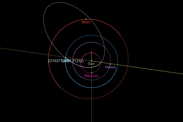 Largest asteroid to pass Earth this year is rapidly approaching