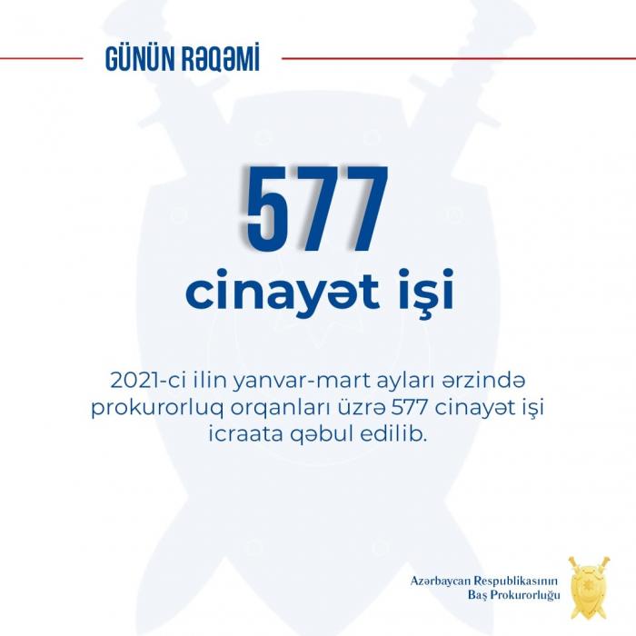 Üç ayda 577 cinayət işi icraata qəbul edilib