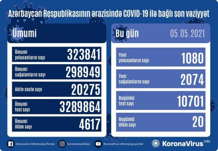 Daha 2074 koronavirus xəstəsi sağaldı -   20 ölü
