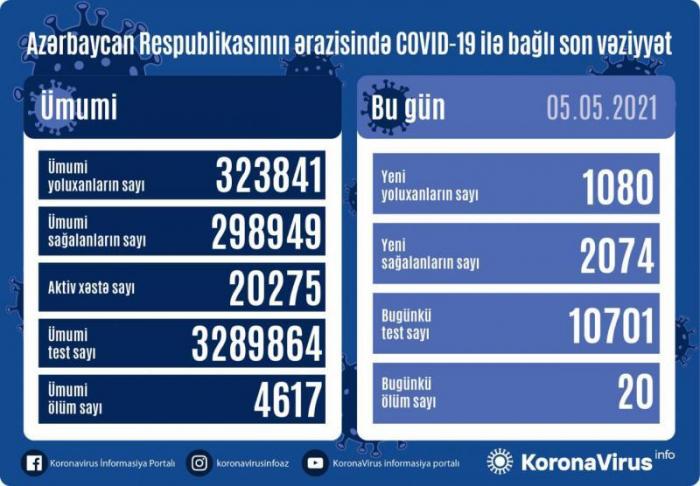 أذربيجان:  تسجيل 1080 حالة جديدة للاصابة بفيروس كورونا المستجد
