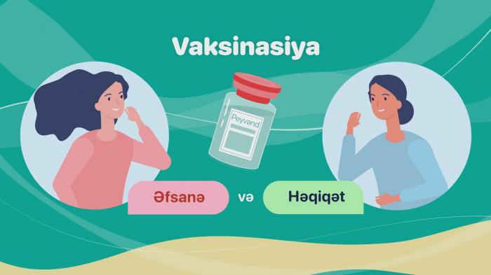 Vaksinasiya:    Əfsanə və həqiqət –    VİDEO