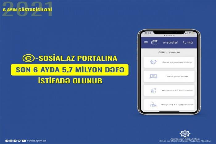 e-sosial.az portalından 5,7 milyon dəfə istifadə olunub