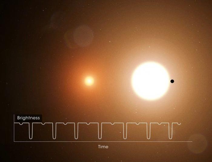 Var, amma biz görmürük:    Kosmosun daha bir sirrinə    elmi cavab    verildi