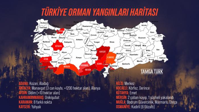 Yanındayıq, Türkiyəm! -    Azərbaycandan Türkiyəyə qardaş köməyi