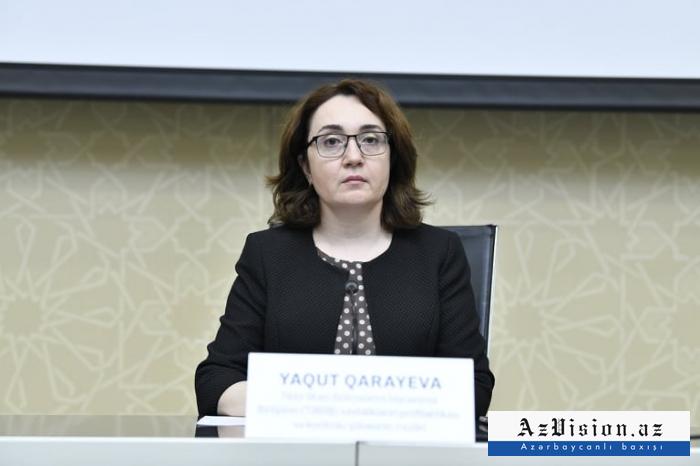 TABIB: Growth in coronavirus cases in Azerbaijan is due to Delta variant