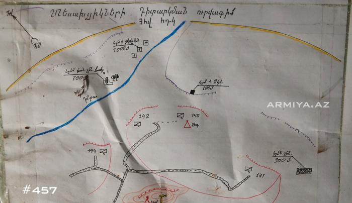 """""""Faranheyt, 457"""":  Vətən Müharibəsinin  bilinməyən detalları"""