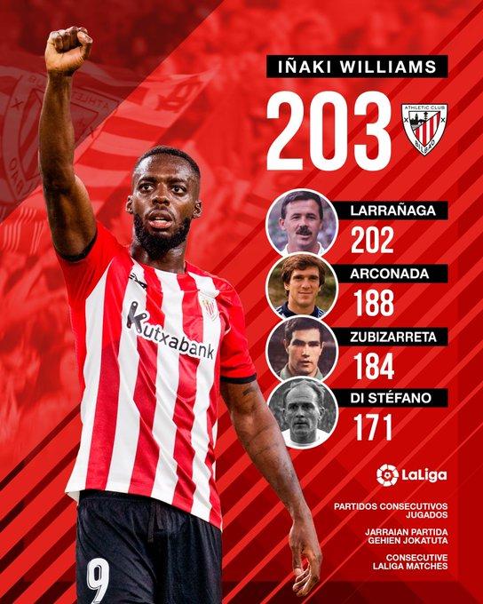 Iñaki Williams consigue el récord de más partidos consecutivos jugados en la historia de la liga española de fútbol