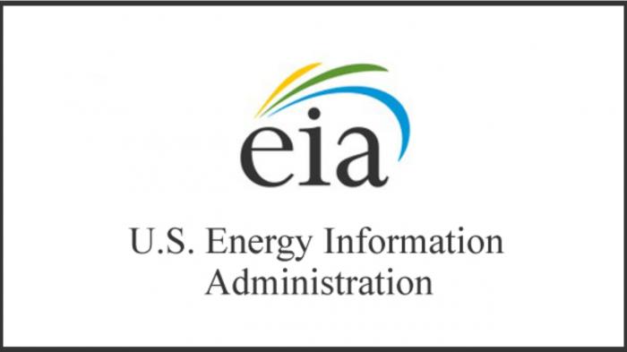 Azerbaijan increases natural gas production by 36%, EIA says